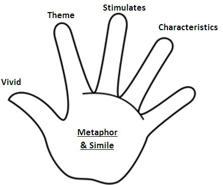 metasim-hand